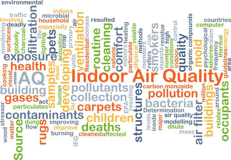 איכות אוויר תוך מבנית